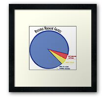 Headache Causes Pie Chart Framed Print