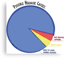 Headache Causes Pie Chart Canvas Print