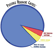 Headache Causes Pie Chart Photographic Print