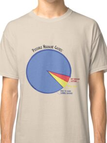 Headache Causes Pie Chart Classic T-Shirt