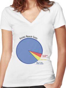 Headache Causes Pie Chart Women's Fitted V-Neck T-Shirt