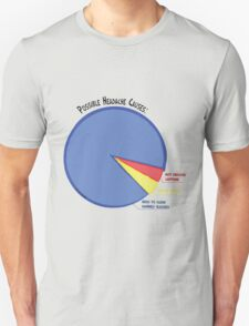 Headache Causes Pie Chart Unisex T-Shirt