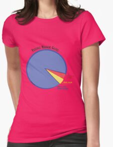Headache Causes Pie Chart Womens Fitted T-Shirt