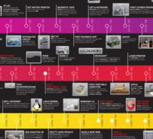 Timeline of Computing, Viruses, Trojans, and Worms Sticker