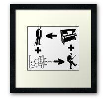 Dr House - A Matter of Vicodin and Music Framed Print