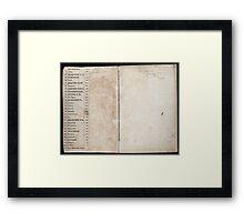 Civil War Maps 2145 Maps of Virginia Framed Print