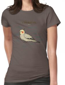 Anatomy of a Cockatiel Womens Fitted T-Shirt
