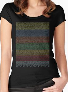 In Rainbows (color) Women's Fitted Scoop T-Shirt