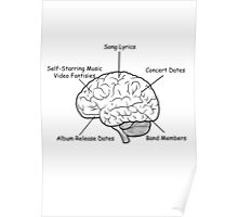 The Mind of a Musician Poster