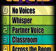 """Voice Level"" Classroom Management Poster by shevongallery"