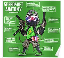 SPEEDSOFT ANATOMY (White writing) Poster
