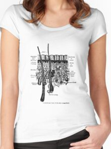 Organs of the Skin. Women's Fitted Scoop T-Shirt