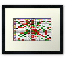 Pokemon Type Chart Framed Print