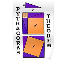 Pythagoras Theorem geometrical proof Poster