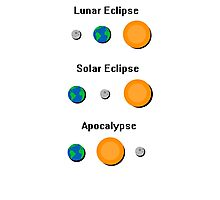 All types of Eclipse Photographic Print