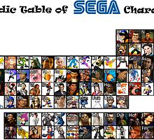 Periodic Table of Sega Characters by cgbTruck101