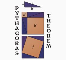 Pythagoras Theorem geometrical proof by flatfrog00