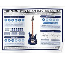The Chemistry of an Electric Guitar Poster