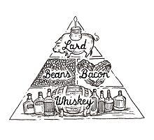 The Four Basic Food Groups by Amanda Zito