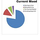 Current Mood Pie Chart by Tania Rose