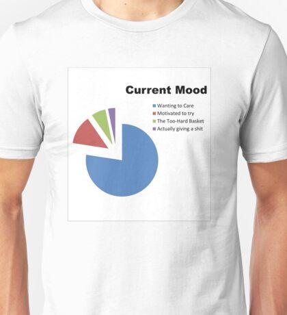 Current Mood Pie Chart Unisex T-Shirt