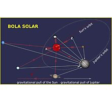 Science - Bola Solar System Photographic Print