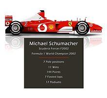 Michael Schumacher  - Ferrari F2002 - Geeky Stats by JageOwen