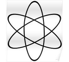 Atom Symbol Poster