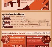 Common Cheating Ligo Infographic by DianaMelton