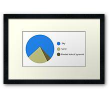 Pie Charts  Framed Print