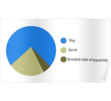 Pie Charts  Poster