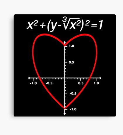 Love (Heart) Equation Valentine's Day Canvas Print