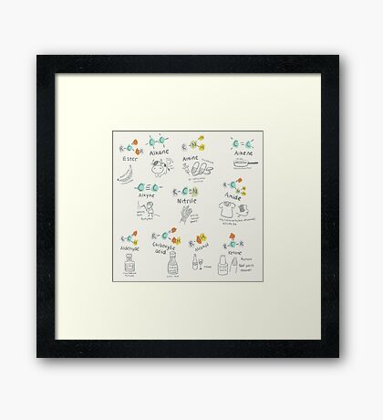 Molecules of Life Framed Print