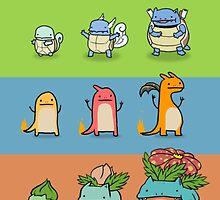 Pokemon Starters by thememeshop