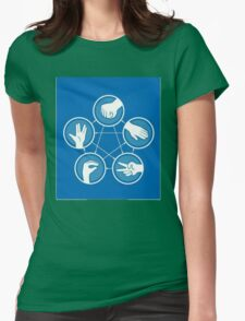 sign language Womens Fitted T-Shirt