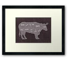Primitive Butcher Shop Beef Cuts Chart Framed Print
