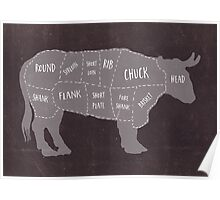 Primitive Butcher Shop Beef Cuts Chart Poster