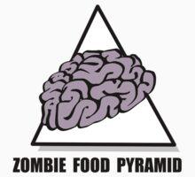 Zombie Food Pyramid Baby Tee