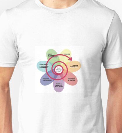 permaculture principles Unisex T-Shirt