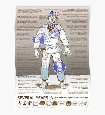 BJJ - Several Years In - Sepia Poster