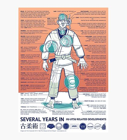BJJ - Several Years In - Orange Photographic Print