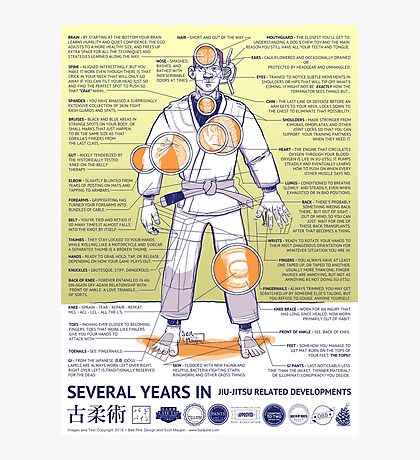 BJJ - Several Years In - Yellow Photographic Print