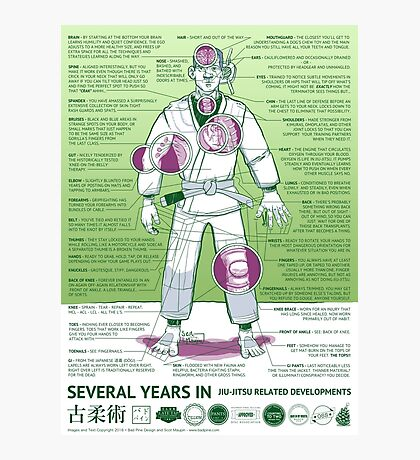 BJJ - Several Years In - Green Photographic Print