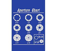 Aperture Chart Photographic Print