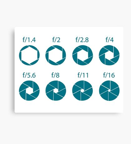 F-Stops-Teal Canvas Print