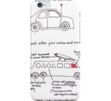 Your Manuscript On Peer Review iPhone Case/Skin