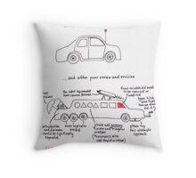 Your Manuscript On Peer Review Throw Pillow