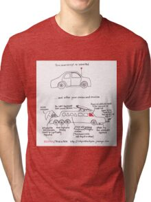 Your Manuscript On Peer Review Tri-blend T-Shirt