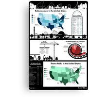 United States Rollercoaster & Theme Park Infographic Canvas Print