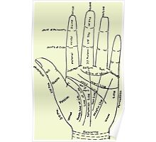 Chart of the Hand - fortune-telling Poster